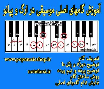 آموزش سریع گام در موسیقی
