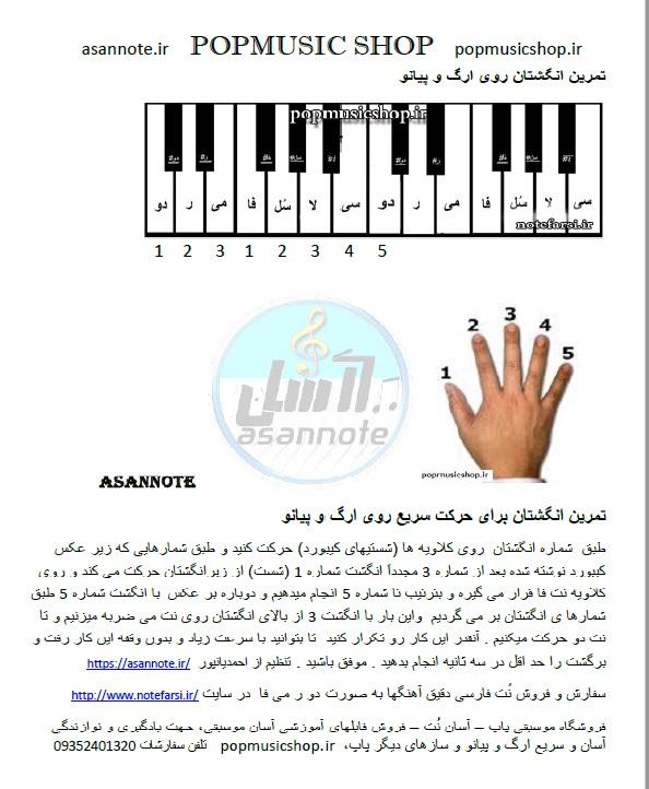 تمرین سرعت انگشتان در ارگ و پیانو