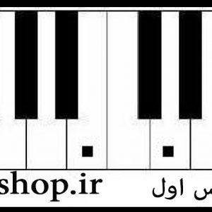آموزش آکوردهای معکوس ارگ و پیانو
